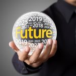 crystal ball with FUTURE and year dates from past and future